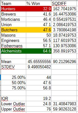 vengeance_stats.JPG