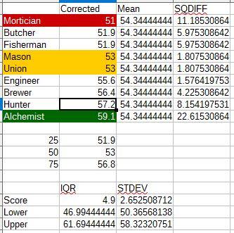 vengeance_stats_corrected.JPG
